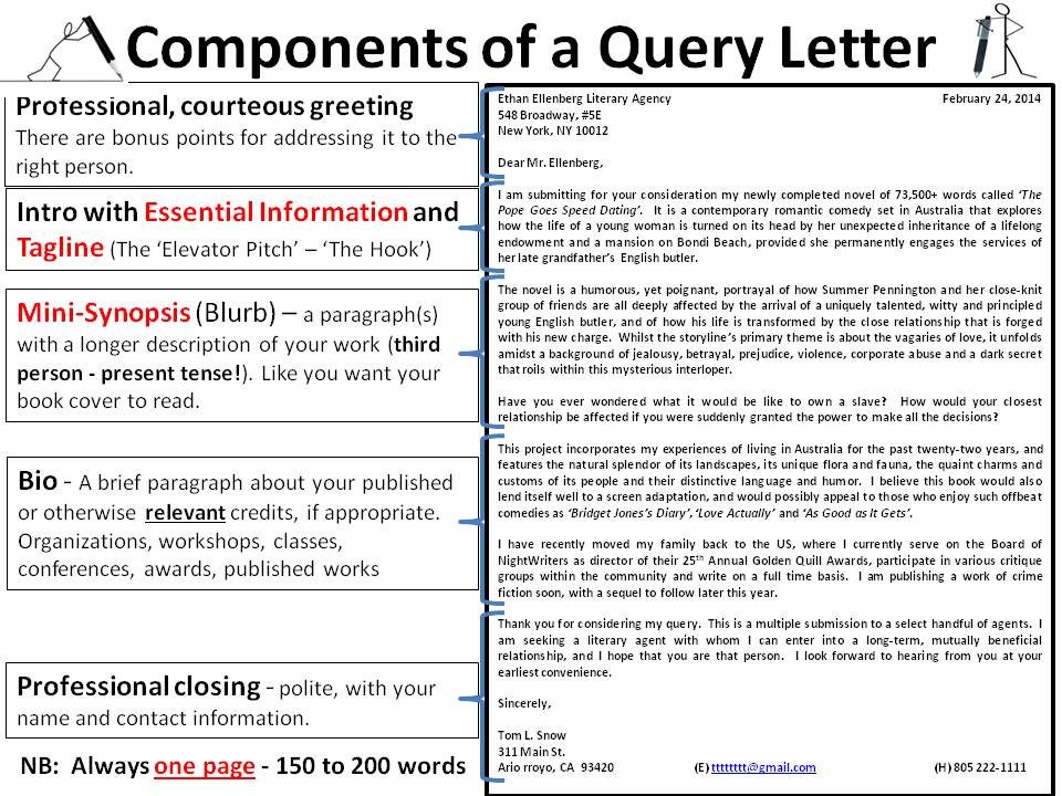 Writing a query letter tl snow author writing a query letter altavistaventures Image collections